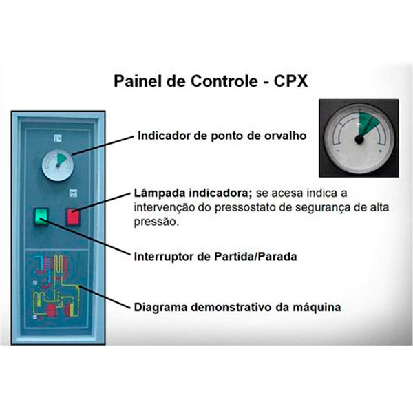 Secador de Ar Industrial 30 pés Chicago CPX 30
